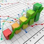Inflação acumulada em 12 meses é de 4,08%, menor desde julho de 2012